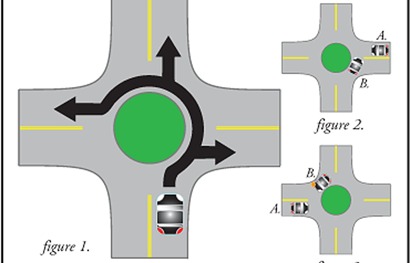 Image Gallery roundabout diagram