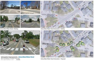 Pedestrian Context Plan