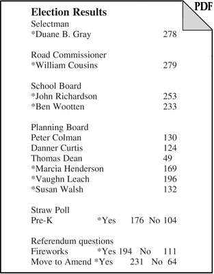 Blue Hill Election Results